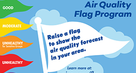 colored air quality flags