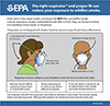 The right respirator and proper fit can reduce your exposure to wildfire smoke.
