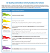 Air Quality and Outdoor Activity Guidance for Schools Cover