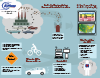 How AirNow Works: The Air Quality Index and You Poster